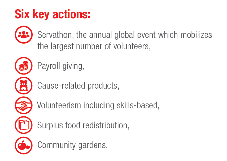 Six actions of Stop Hunger